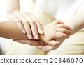 스킨 케어, 피부 관리, 부모와 자식 20346070