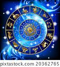 horoscope, sign, constellation 20362765