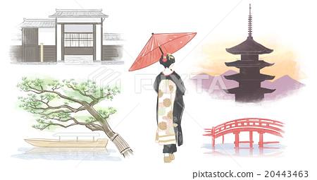 tradition, kyoto, kabuki 20443463