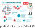 Flat design gravitational waves infographic 20502439
