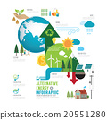 Infographic eco energy of the world concept  20551280