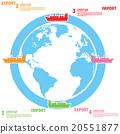 Marine cargo ship bound around the world 20551877
