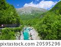 Wild river in the Alps (Soca / Isonzo)  20595296