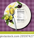 Vector of Nutrition facts in olive oil  20597427