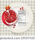 Vector of Nutrition facts in Pomegranate 20597430