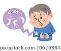 食物中毒 感染 小朋友 20620884