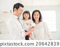 家庭 家族 家人 20642839