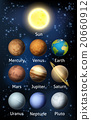 Planets of the Solar System 20660912