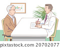 老人諮詢 20702077