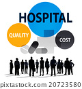 Hospital Quality Cost Healthcare Treatment Concept 20723580