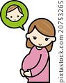 pregnancy, pregnant, pregnant woman 20753265