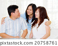asian middle aged couple and their daughter 20758761