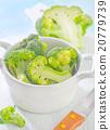 brocoli 20779739