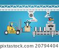 Manufacture 20794404