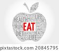 EAT apple word cloud 20845795