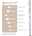 Spoon Collection for Different Food 20854062