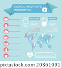 Medical health care infographic 20861091