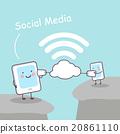 Social media concept 20861110