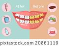 Dental care concept 20861119