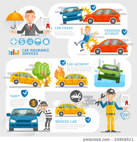 Car insurance character and icons template 20868922
