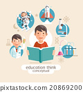 Education thinking concept. Children holding book. 20869200