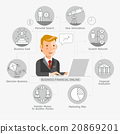 Business Financial Online Conceptual Flat Style. 20869201