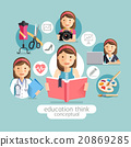 Education thinking conceptual. Girl holding books. 20869285