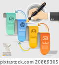 Business marketing. Businessman hand with pen. 20869305