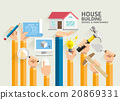 House Building Service and Maintenance.  20869331