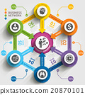 Business marketing infographic template. 20870101