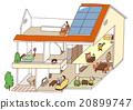 房屋 房子 住宅的 20899747