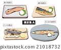 烤魚 魚 食物 21018732
