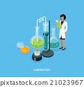 science, lab, laboratory 21023967