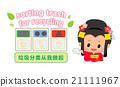 중국어 (간체)와 영어로 쓰레기 분리 수거 (재활용)을 호소 일러스트 (기모노 여자 포함) 21111967