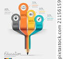 Education pencil Infographics step option.  21156159