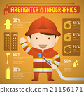 Firefighter infographics in orange fire suit 21156171
