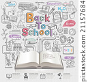 Back to school idea doodles icons and open book. 21157684