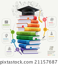 Books step education infographics.  21157687
