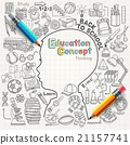 Education concept thinking doodles icons set. 21157741