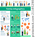 Family Infographic Set 21165290