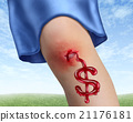 Medical Accident Insurance costs 21176181