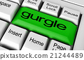 gurgle word on keyboard button 21244489