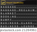 Airport Vocabulary on airport boarding 21264961