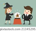 Stock forecasting 21345295