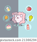 cartoon Healthy and unhealthy intestine 21366294