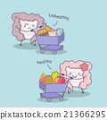 cartoon intestine with shopping cart 21366295