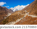 Kedarnath in India 21370860