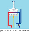 锅炉 气体 煤气 21423096