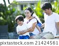 ผู้ปกครองและเด็กที่อาศัยอยู่ในฮาวาย 21424561