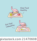 cartoon stomach low food healthy 21470608